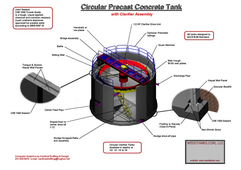 Precast Concrete Tanks. Concrete Sewage Tanks. Concrete Septic Tanks.