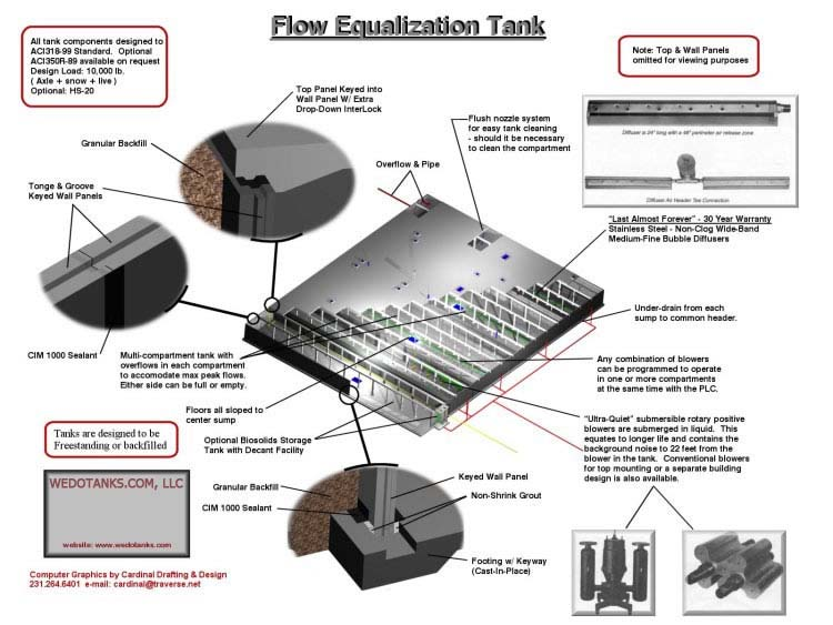 Flow Equalization Tanks. Flow EQ Tanks.