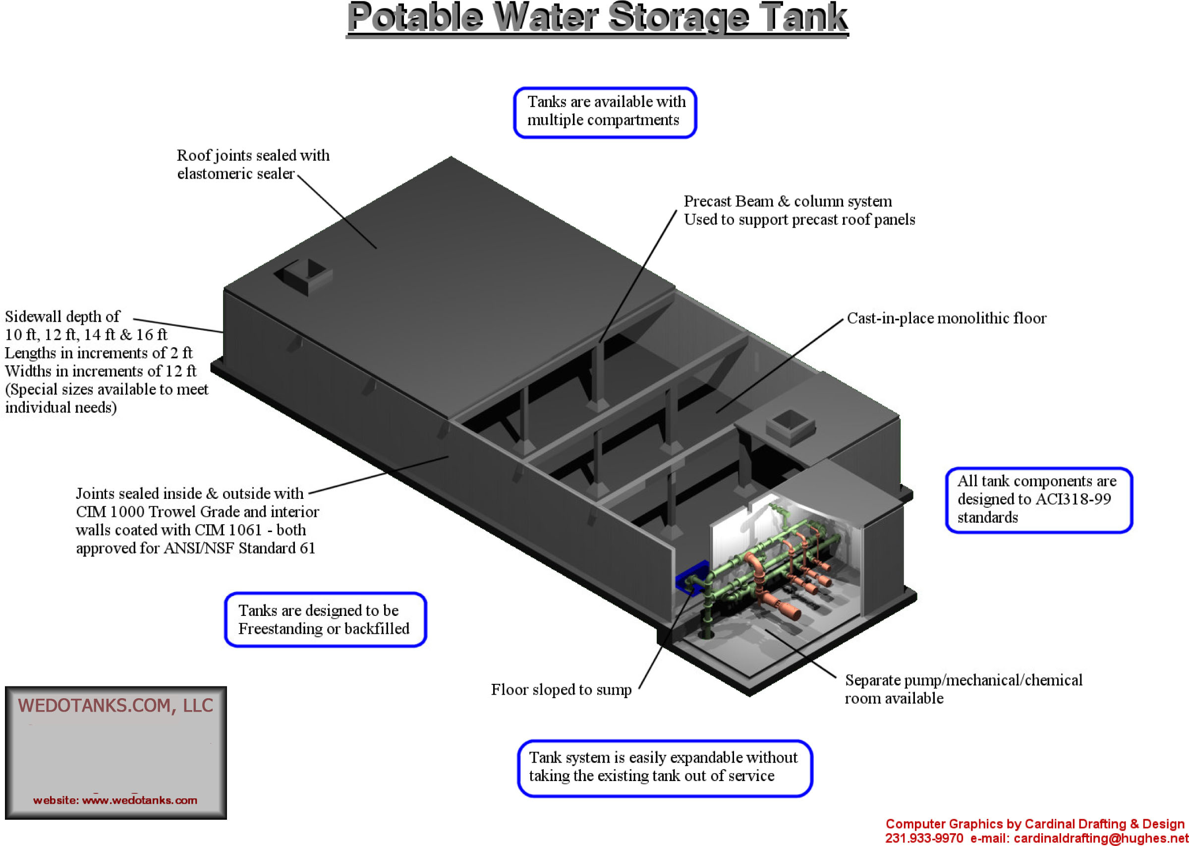 Potable Water Tanks Denton – Wedotanks