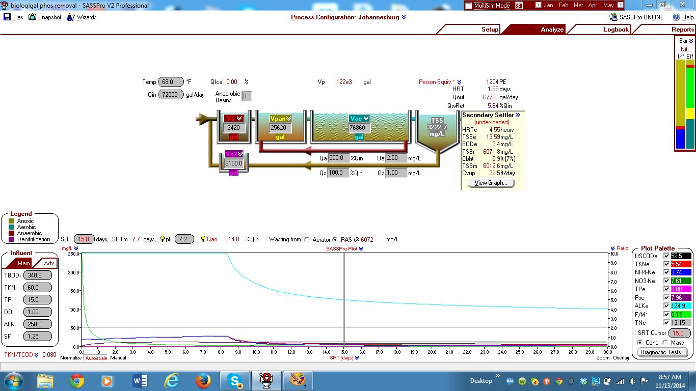 Activated sludge software | SassproV2 Design Software for Activated